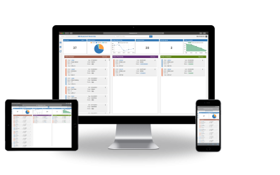 HBS Systems Introduces NetView ECOM